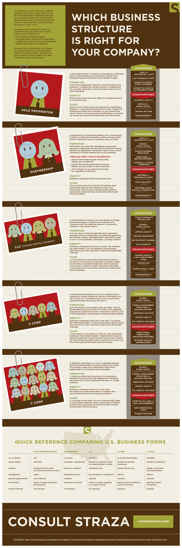 infographic-straza